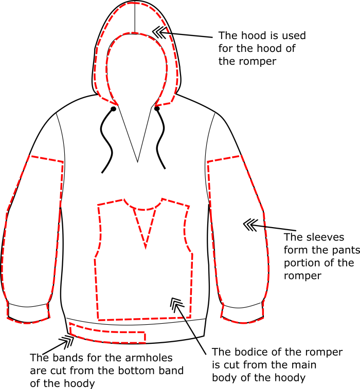 sew4bub.com hoodie to romper diy tutorial
